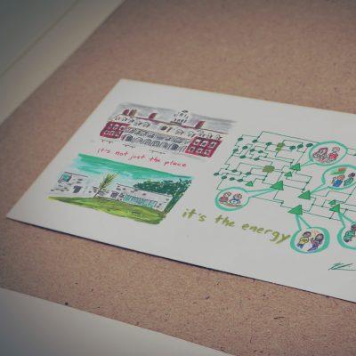 Bennington College, Fundraising Postcard, 2014