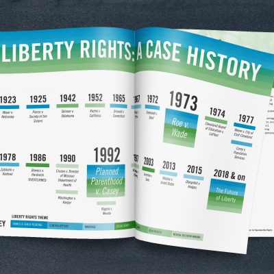 Magazine spread with timeline of court cases identified in shades of blue and green