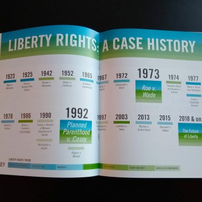 Photo of the center spread with a timeline of liberty rights cases that Roe v Wade and Planned Parenthood v Casey are intertwined with from a historical perspective.